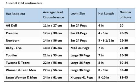 Hat Measurements