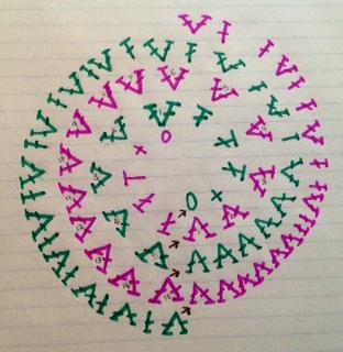 Coaster pattern