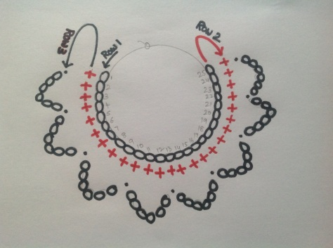 Chain Earring Pattern